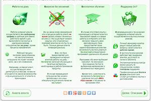 Отзывы о http://privatline.ru - работа на дому интернет-агентом банка Бинбанк КК
